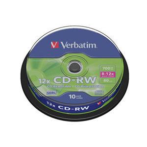 CD R/RW