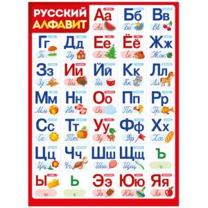 """Плакат настенный Империя поздравлений """"Алфавит"""", 440*600мм"""