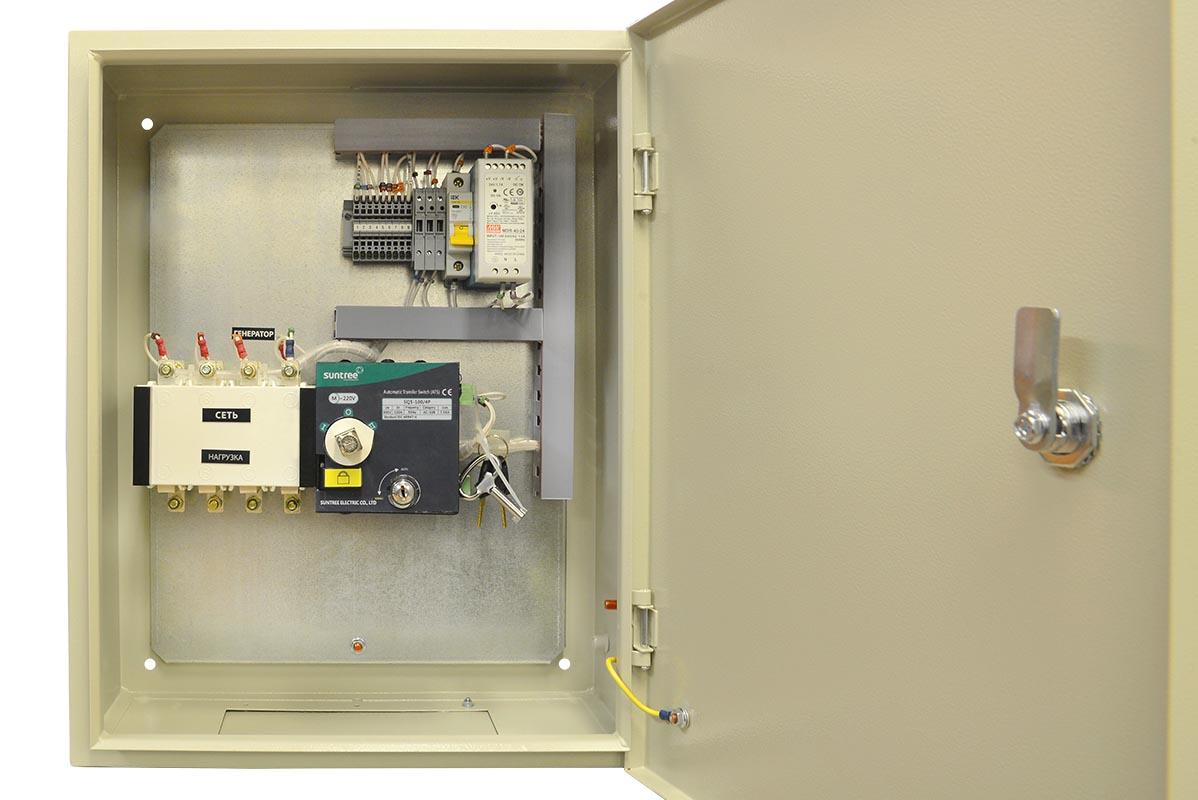Шкафы автоматического ввода резерва (АВР)